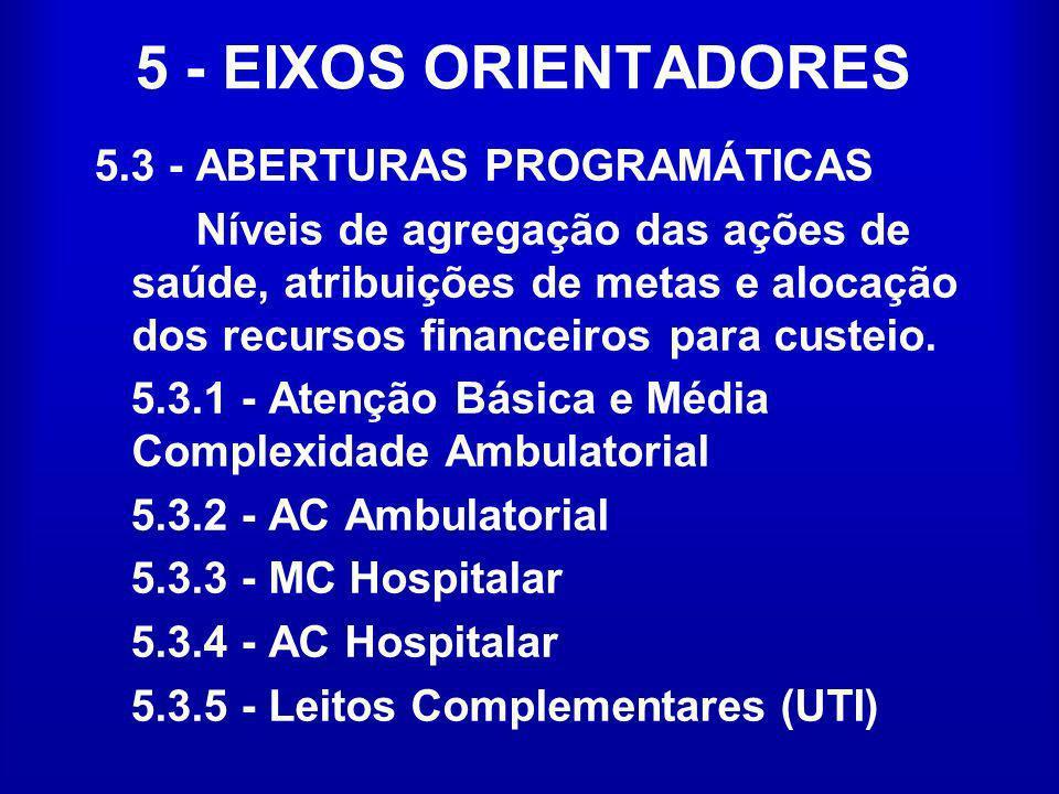 5 - EIXOS ORIENTADORES 5.3 - ABERTURAS PROGRAMÁTICAS Níveis de agregação das ações de saúde, atribuições de metas e alocação dos recursos financeiros