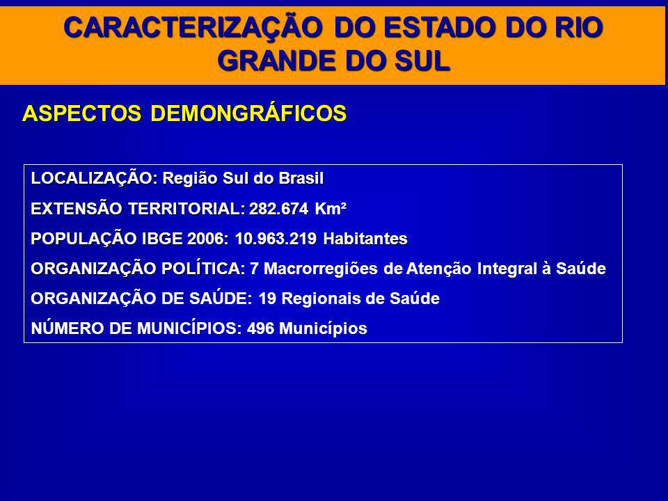 ASPECTOS DEMONGRÁFICOS LOCALIZAÇÃO: Região Sul do Brasil EXTENSÃO TERRITORIAL: 282.674 EXTENSÃO TERRITORIAL: 282.674 Km² POPULAÇÃO IBGE 2006: 10.963.2