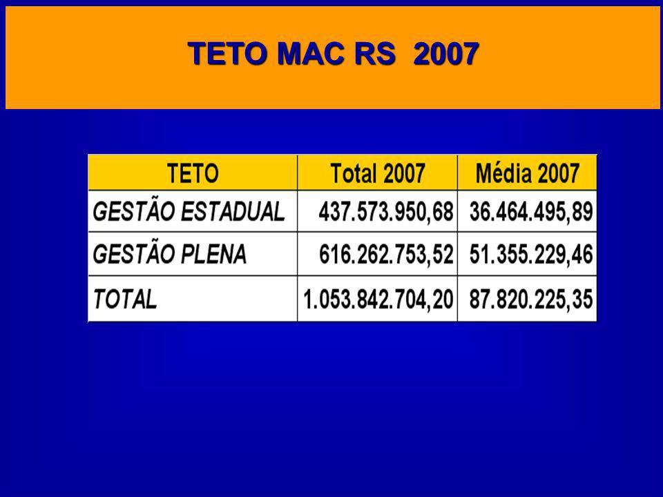 TETO MAC RS 2007