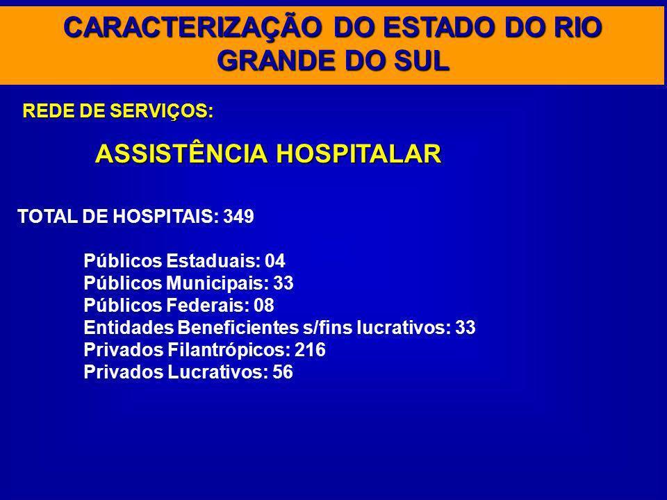 CARACTERIZAÇÃO DO ESTADO DO RIO GRANDE DO SUL TOTAL DE HOSPITAIS: 349 Públicos Estaduais: 04 Públicos Municipais: 33 Públicos Federais: 08 Entidades B
