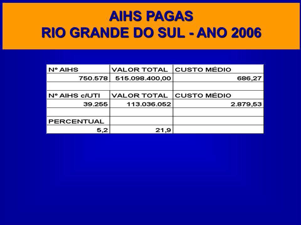 AIHS PAGAS RIO GRANDE DO SUL - ANO 2006