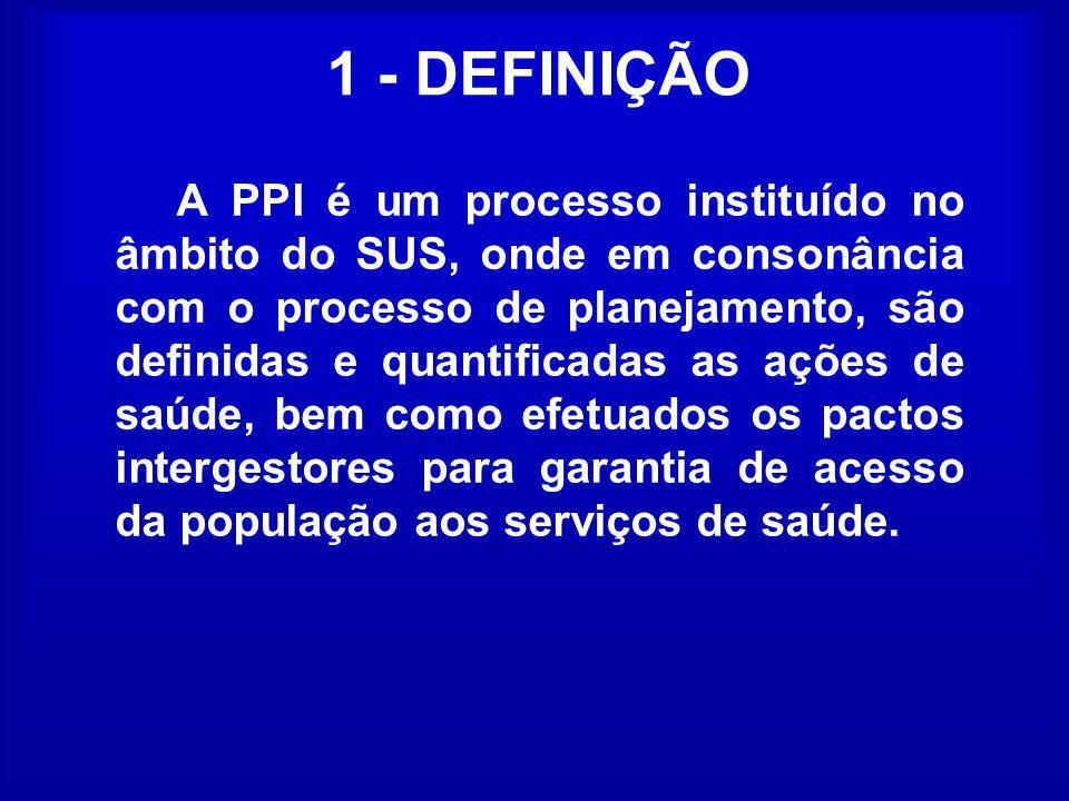 1 - DEFINIÇÃO A PPI é um processo instituído no âmbito do SUS, onde em consonância com o processo de planejamento, são definidas e quantificadas as aç