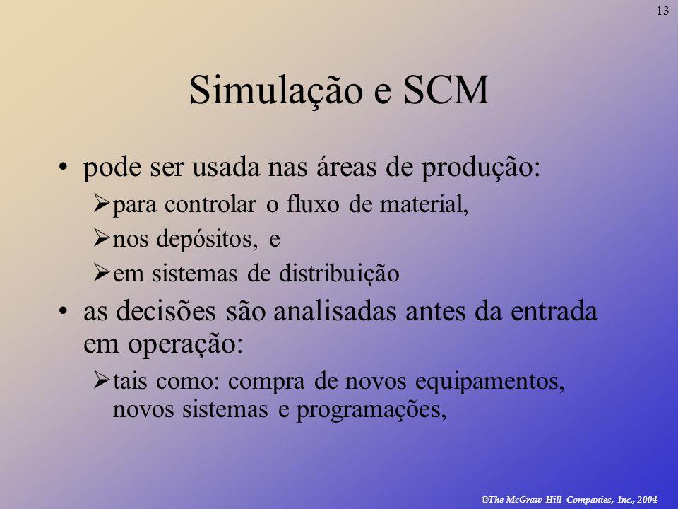 13 © The McGraw-Hill Companies, Inc., 2004 Simulação e SCM pode ser usada nas áreas de produção: para controlar o fluxo de material, nos depósitos, e