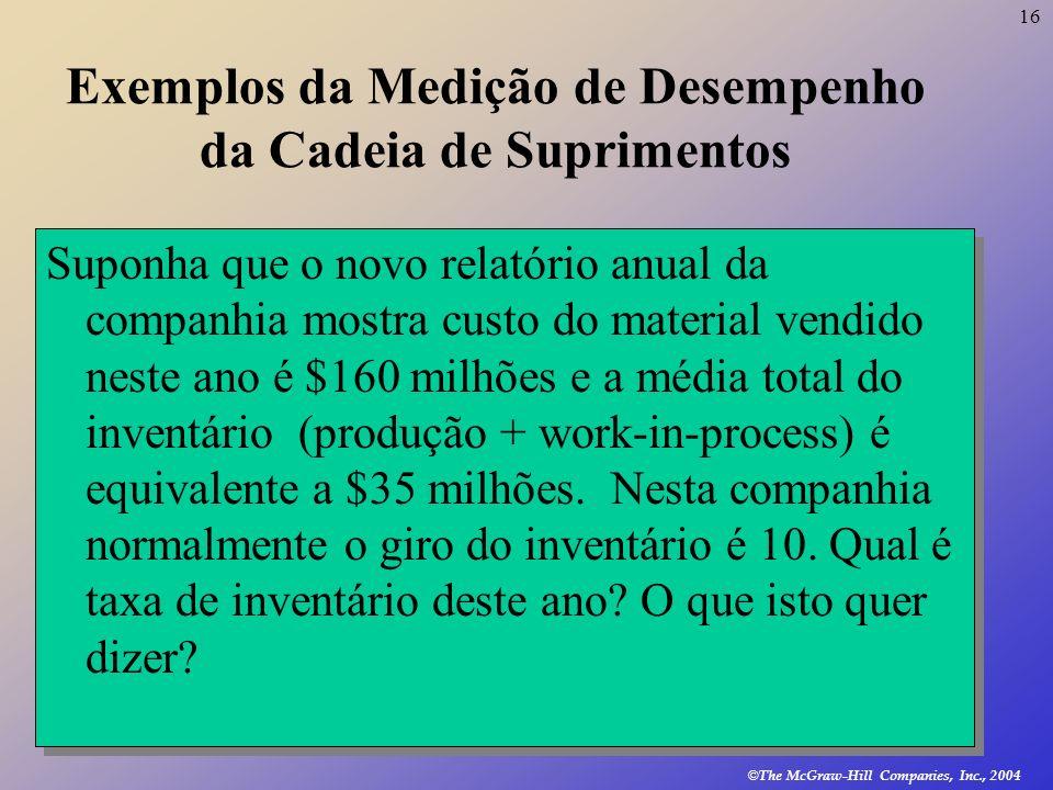 16 © The McGraw-Hill Companies, Inc., 2004 Exemplos da Medição de Desempenho da Cadeia de Suprimentos Suponha que o novo relatório anual da companhia