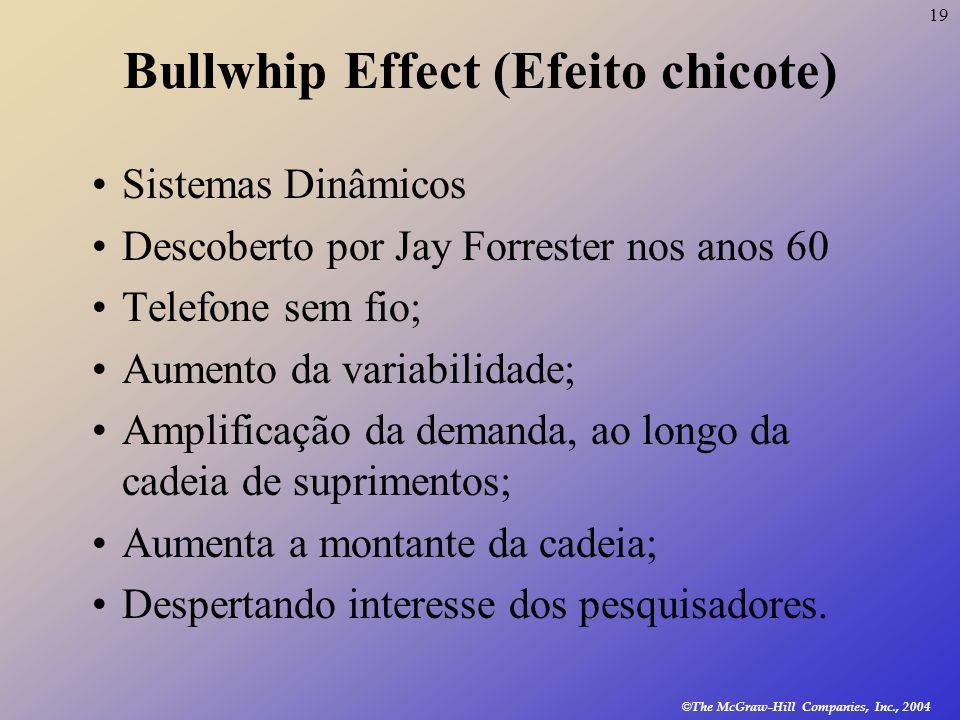 19 © The McGraw-Hill Companies, Inc., 2004 Bullwhip Effect (Efeito chicote) Sistemas Dinâmicos Descoberto por Jay Forrester nos anos 60 Telefone sem f