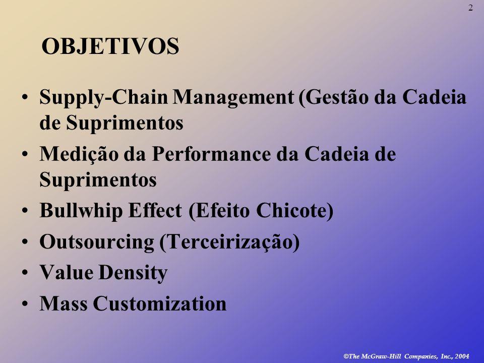 3 © The McGraw-Hill Companies, Inc., 2004 Cadeia de Suprimentos é um termo que descreve como as organizações (fornecedores, fabricantes, distribuidores, e clientes) estão ligadas entre si.