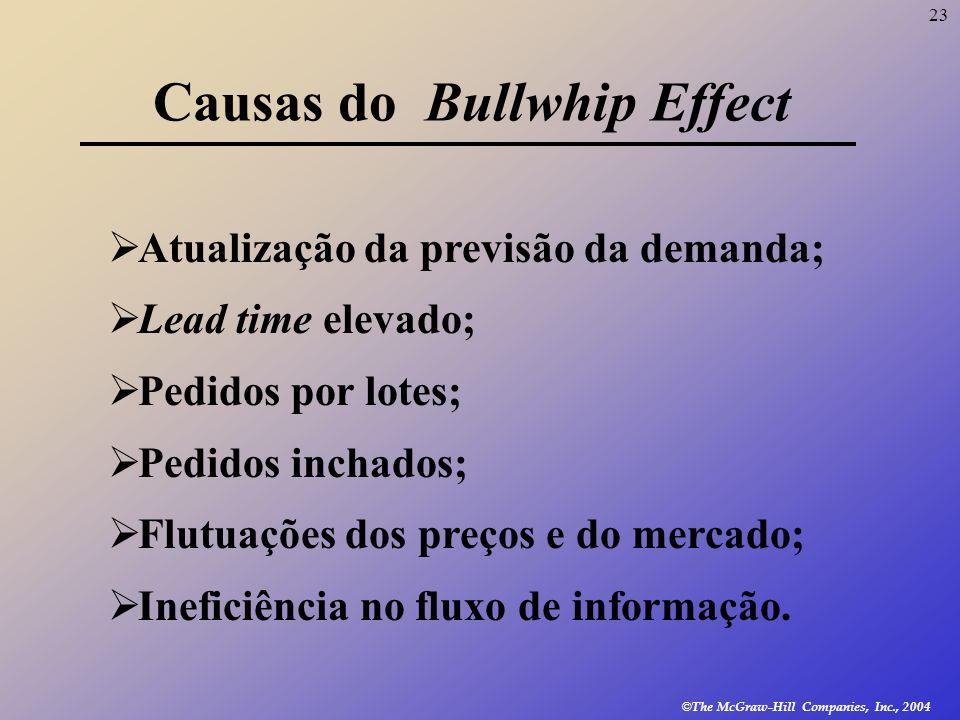 23 © The McGraw-Hill Companies, Inc., 2004 Causas do Bullwhip Effect Atualização da previsão da demanda; Lead time elevado; Pedidos por lotes; Pedidos