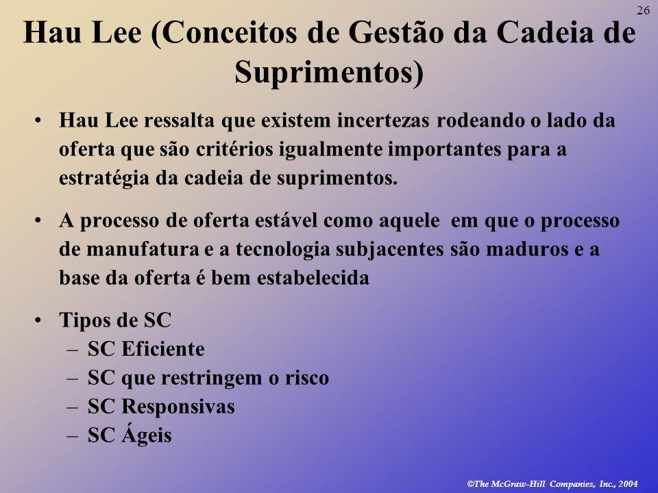 26 © The McGraw-Hill Companies, Inc., 2004 Hau Lee (Conceitos de Gestão da Cadeia de Suprimentos) Hau Lee ressalta que existem incertezas rodeando o l