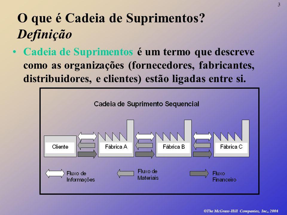 3 © The McGraw-Hill Companies, Inc., 2004 Cadeia de Suprimentos é um termo que descreve como as organizações (fornecedores, fabricantes, distribuidore