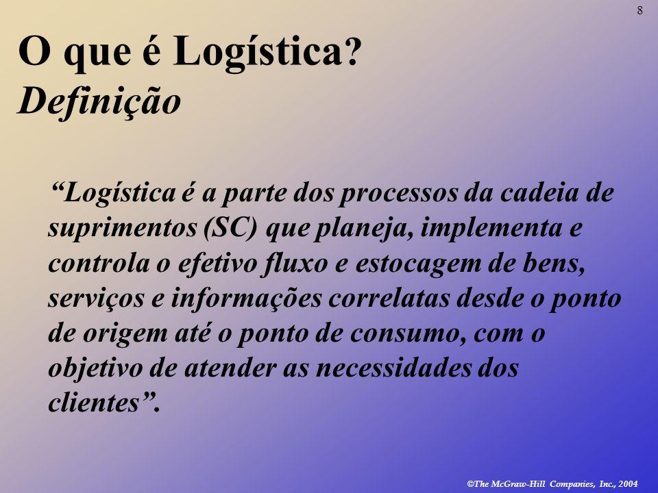 8 © The McGraw-Hill Companies, Inc., 2004 O que é Logística ? Definição Logística é a parte dos processos da cadeia de suprimentos (SC) que planeja, i