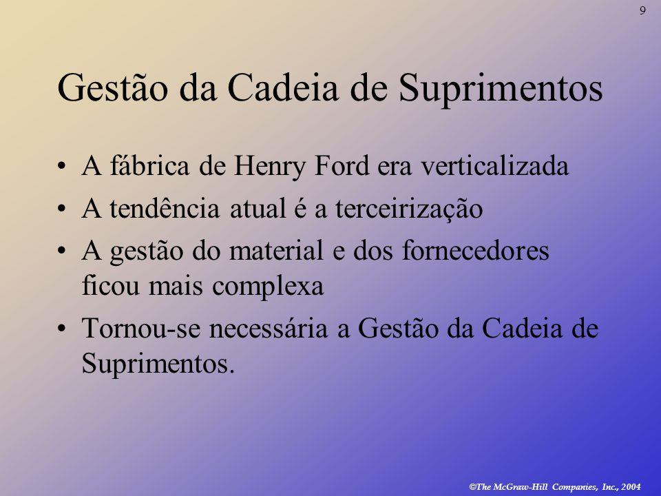 9 © The McGraw-Hill Companies, Inc., 2004 Gestão da Cadeia de Suprimentos A fábrica de Henry Ford era verticalizada A tendência atual é a terceirizaçã