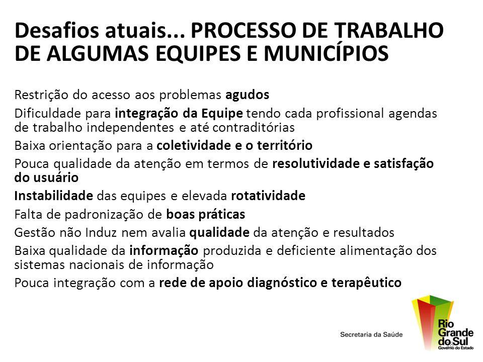Desafios atuais... PROCESSO DE TRABALHO DE ALGUMAS EQUIPES E MUNICÍPIOS Restrição do acesso aos problemas agudos Dificuldade para integração da Equipe