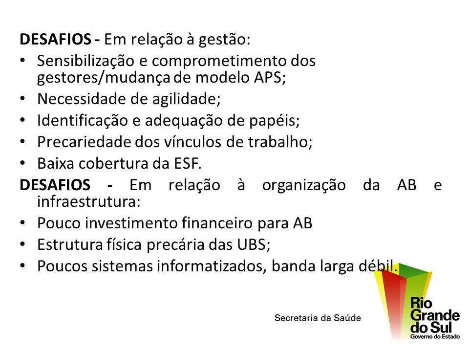 DESAFIOS - Em relação à gestão: Sensibilização e comprometimento dos gestores/mudança de modelo APS; Necessidade de agilidade; Identificação e adequaç