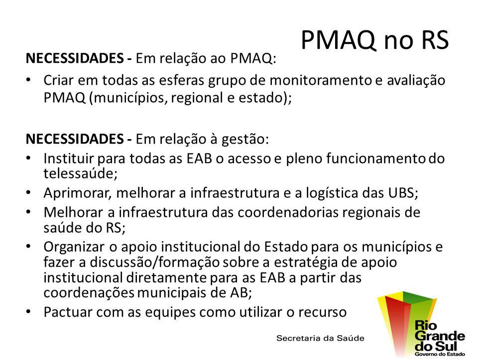 PMAQ no RS NECESSIDADES - Em relação ao PMAQ: Criar em todas as esferas grupo de monitoramento e avaliação PMAQ (municípios, regional e estado); NECES