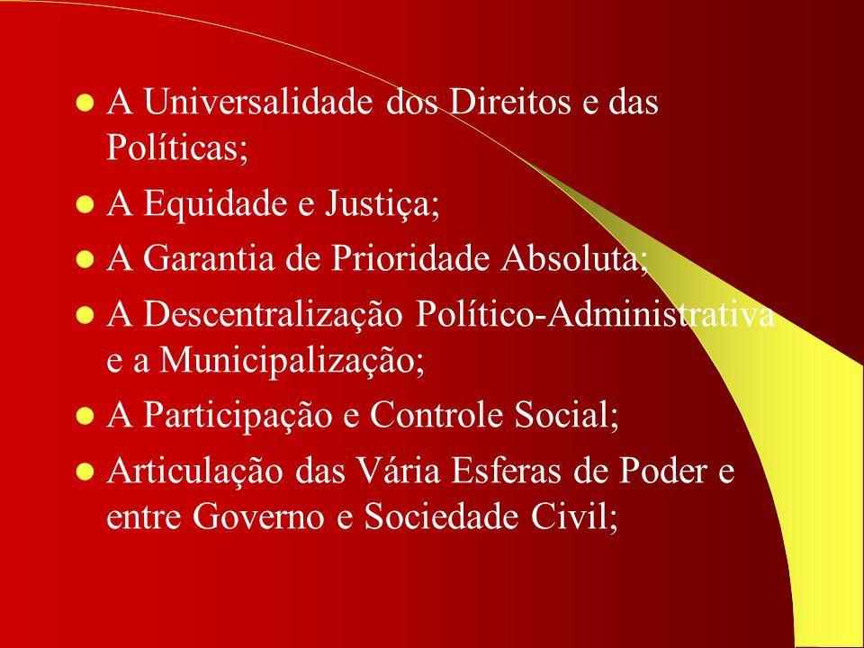 A Universalidade dos Direitos e das Políticas; A Equidade e Justiça; A Garantia de Prioridade Absoluta; A Descentralização Político-Administrativa e a