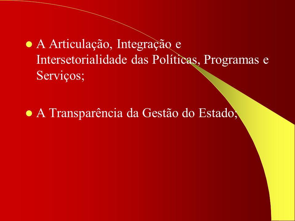 A Articulação, Integração e Intersetorialidade das Políticas, Programas e Serviços; A Transparência da Gestão do Estado;