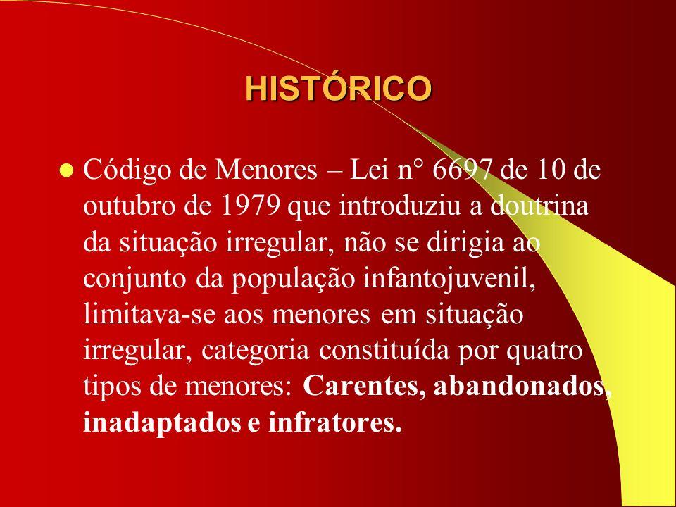 HISTÓRICO Código de Menores – Lei n° 6697 de 10 de outubro de 1979 que introduziu a doutrina da situação irregular, não se dirigia ao conjunto da popu