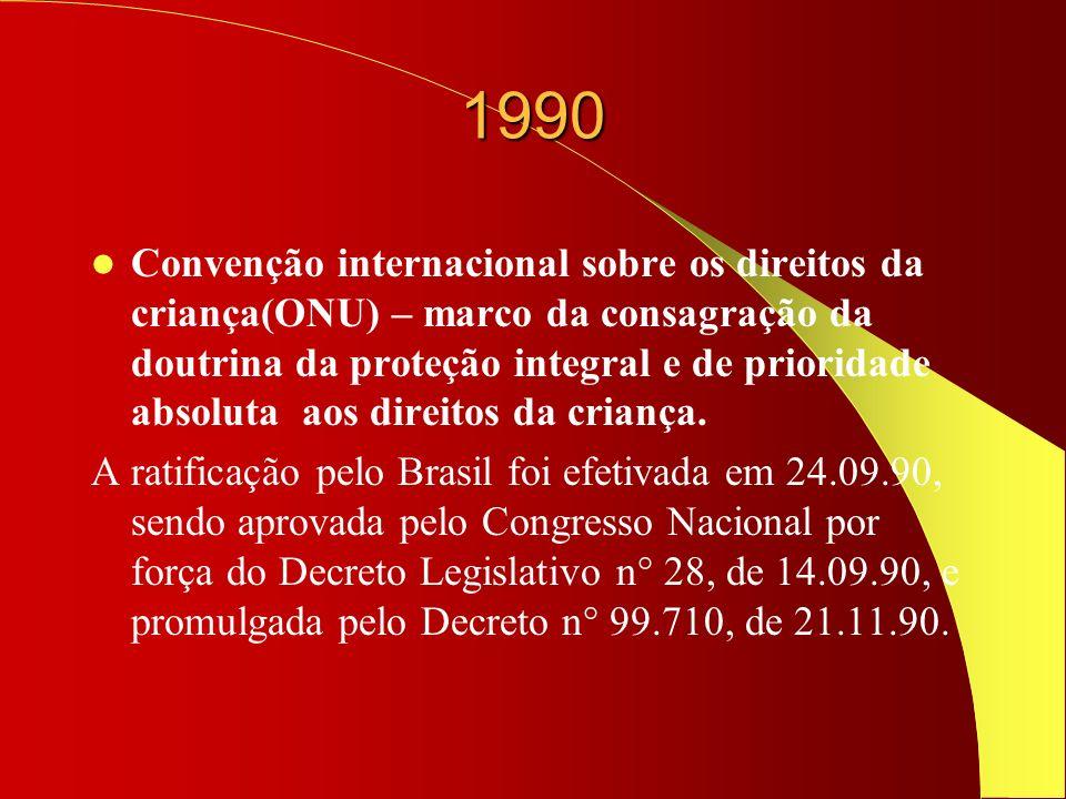 1990 Convenção internacional sobre os direitos da criança(ONU) – marco da consagração da doutrina da proteção integral e de prioridade absoluta aos di