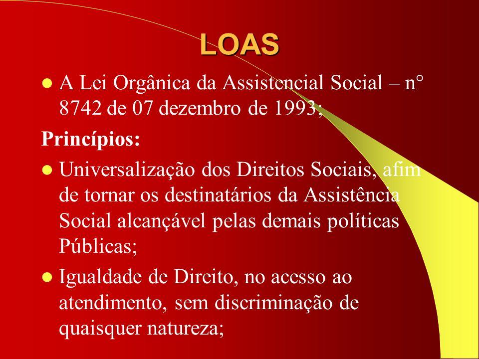 POLÍTICA NACIONAL DA ASSISTENCIA SOCIAL – PNAS 2004 Institui uma (re)organização na gestão da política de assistência social, visando unificar o conceito e os procedimentos em todo território nacional.