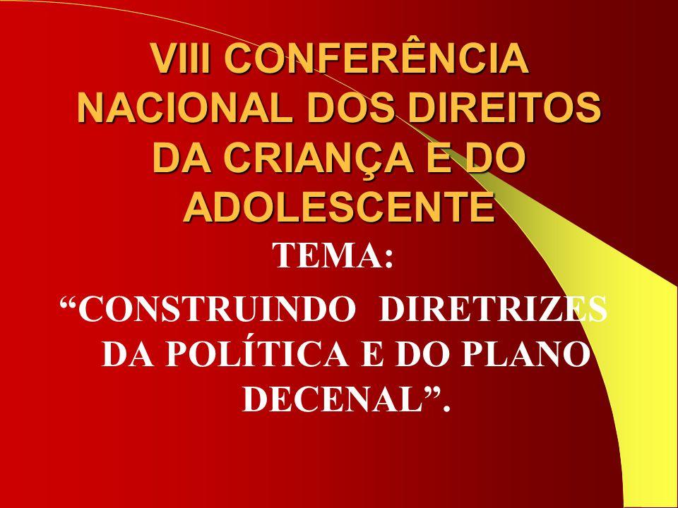 VIII CONFERÊNCIA NACIONAL DOS DIREITOS DA CRIANÇA E DO ADOLESCENTE TEMA: CONSTRUINDO DIRETRIZES DA POLÍTICA E DO PLANO DECENAL.