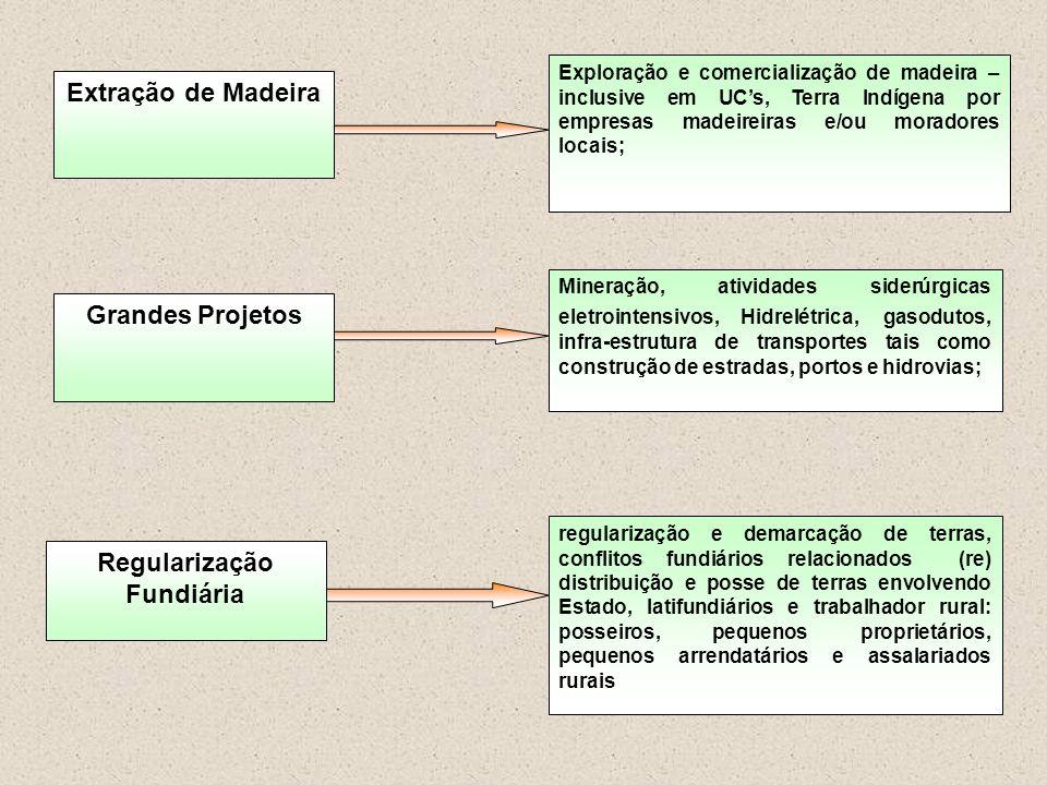 Extração de Madeira Exploração e comercialização de madeira – inclusive em UCs, Terra Indígena por empresas madeireiras e/ou moradores locais; Mineraç