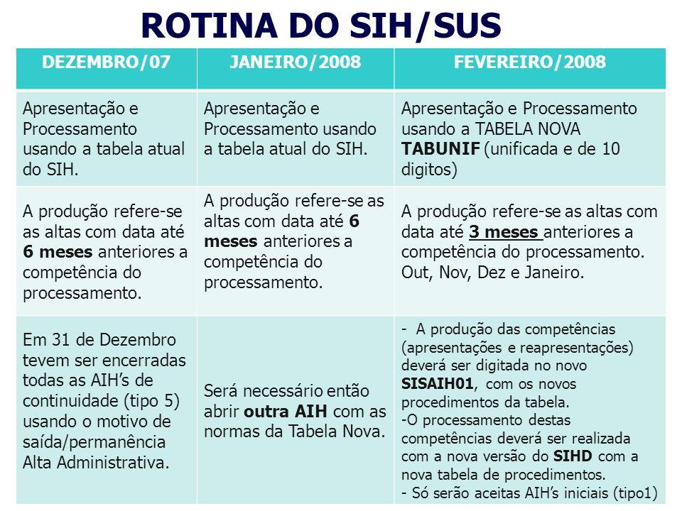 ROTINA DO SIH/SUS DEZEMBRO/07JANEIRO/2008FEVEREIRO/2008 Apresentação e Processamento usando a tabela atual do SIH. Apresentação e Processamento usando