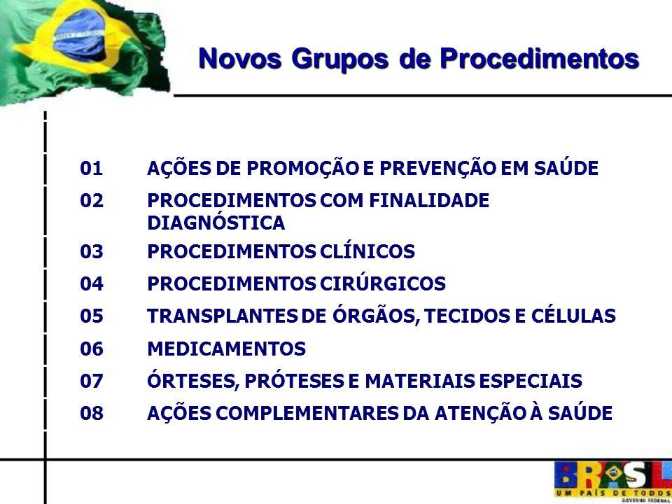 Novos Grupos de Procedimentos 01AÇÕES DE PROMOÇÃO E PREVENÇÃO EM SAÚDE 02PROCEDIMENTOS COM FINALIDADE DIAGNÓSTICA 03PROCEDIMENTOS CLÍNICOS 04PROCEDIME