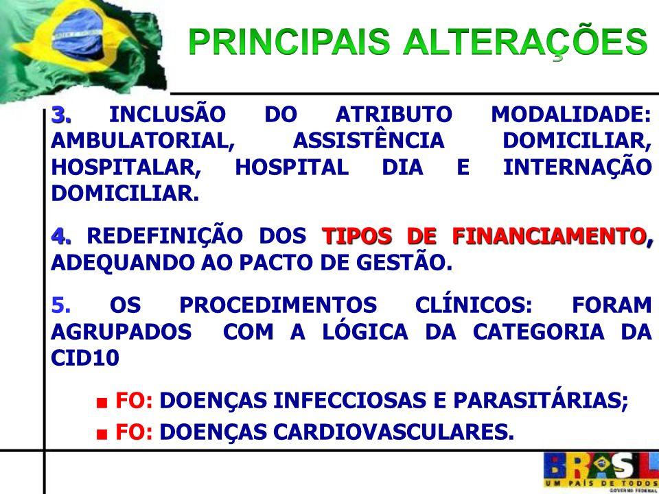 3. 3. INCLUSÃO DO ATRIBUTO MODALIDADE: AMBULATORIAL, ASSISTÊNCIA DOMICILIAR, HOSPITALAR, HOSPITAL DIA E INTERNAÇÃO DOMICILIAR. 4. TIPOS DE FINANCIAMEN