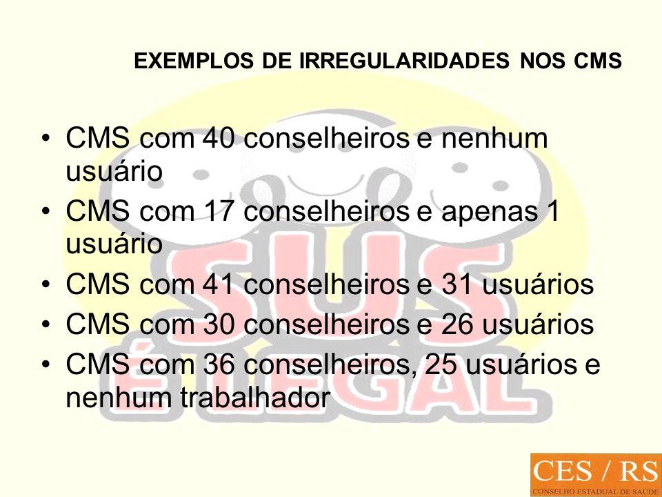 EXEMPLOS DE IRREGULARIDADES NOS CMS CMS com 40 conselheiros e nenhum usuário CMS com 17 conselheiros e apenas 1 usuário CMS com 41 conselheiros e 31 usuários CMS com 30 conselheiros e 26 usuários CMS com 36 conselheiros, 25 usuários e nenhum trabalhador