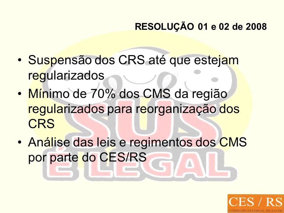 RESOLUÇÃO 01 e 02 de 2008 Suspensão dos CRS até que estejam regularizados Mínimo de 70% dos CMS da região regularizados para reorganização dos CRS Análise das leis e regimentos dos CMS por parte do CES/RS