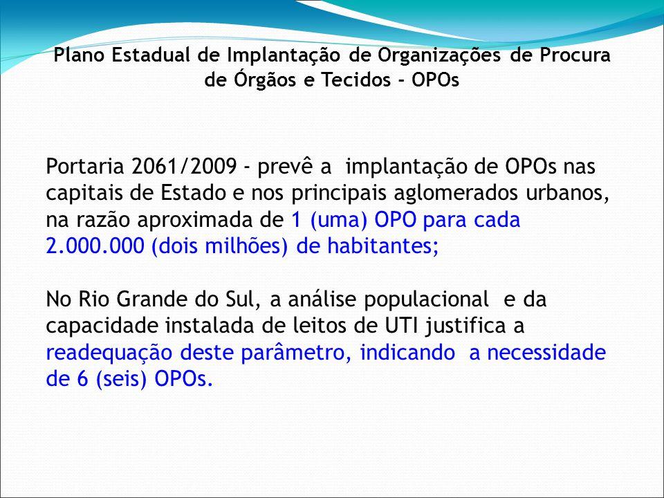 Plano Estadual de Implantação de Organizações de Procura de Órgãos e Tecidos - OPOs Portaria 2061/2009 - prevê a implantação de OPOs nas capitais de E