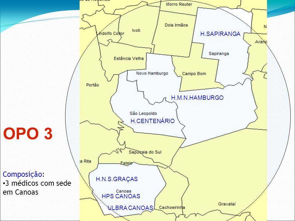 OPO 3 H.M.N.HAMBURGO HPS CANOAS ULBRA CANOAS H.SAPIRANGA H.CENTENÁRIO H.N.S.GRAÇAS Composição: 3 médicos com sede em Canoas