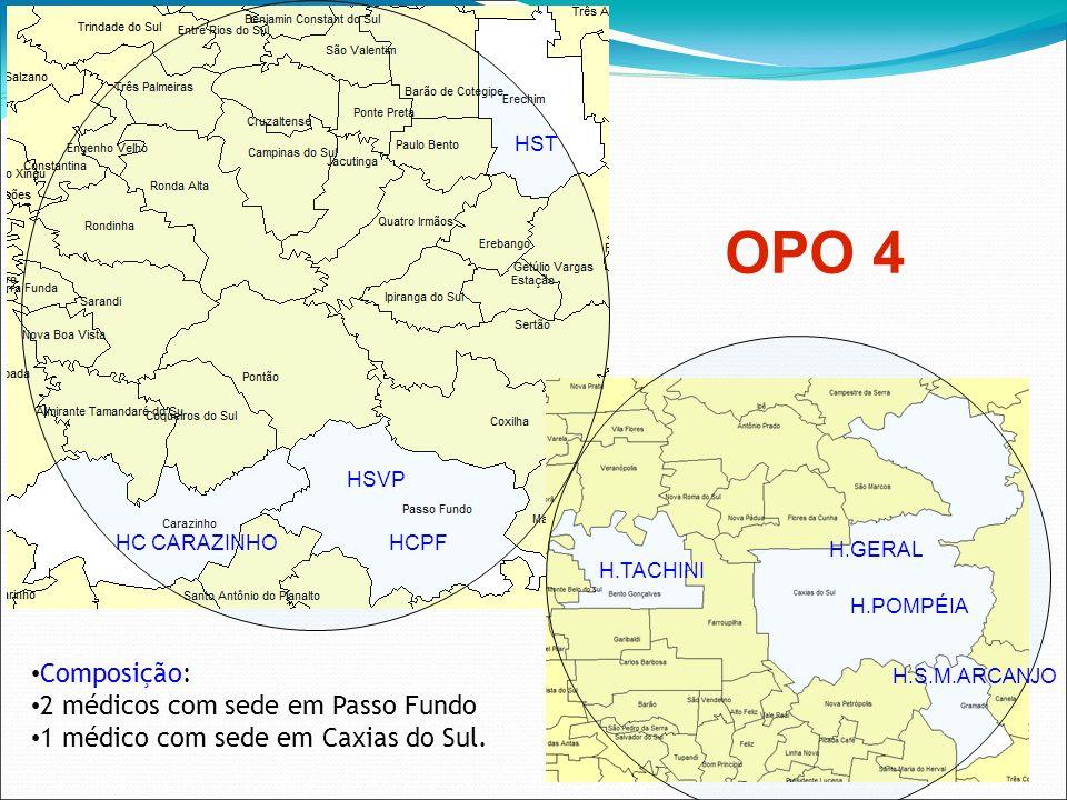 OPO 4 HSVP Composição: 2 médicos com sede em Passo Fundo 1 médico com sede em Caxias do Sul. HCPF HST H.GERAL H.POMPÉIA H.TACHINI H.S.M.ARCANJO HC CAR