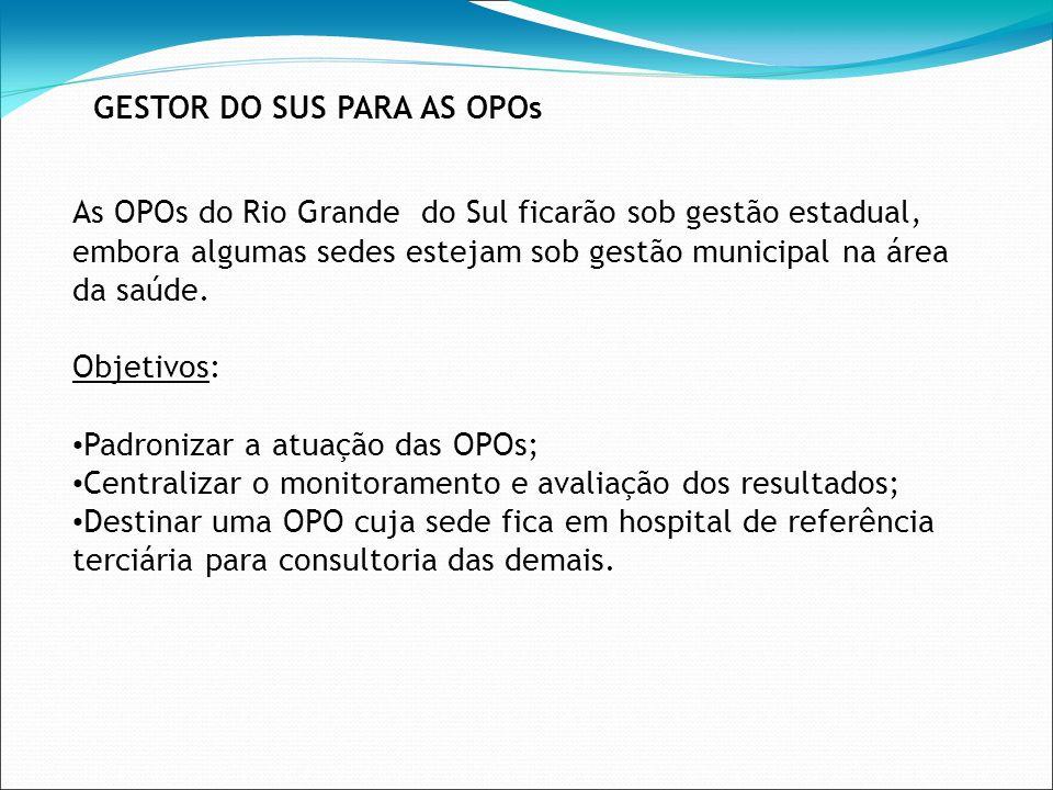 As OPOs do Rio Grande do Sul ficarão sob gestão estadual, embora algumas sedes estejam sob gestão municipal na área da saúde. Objetivos: Padronizar a
