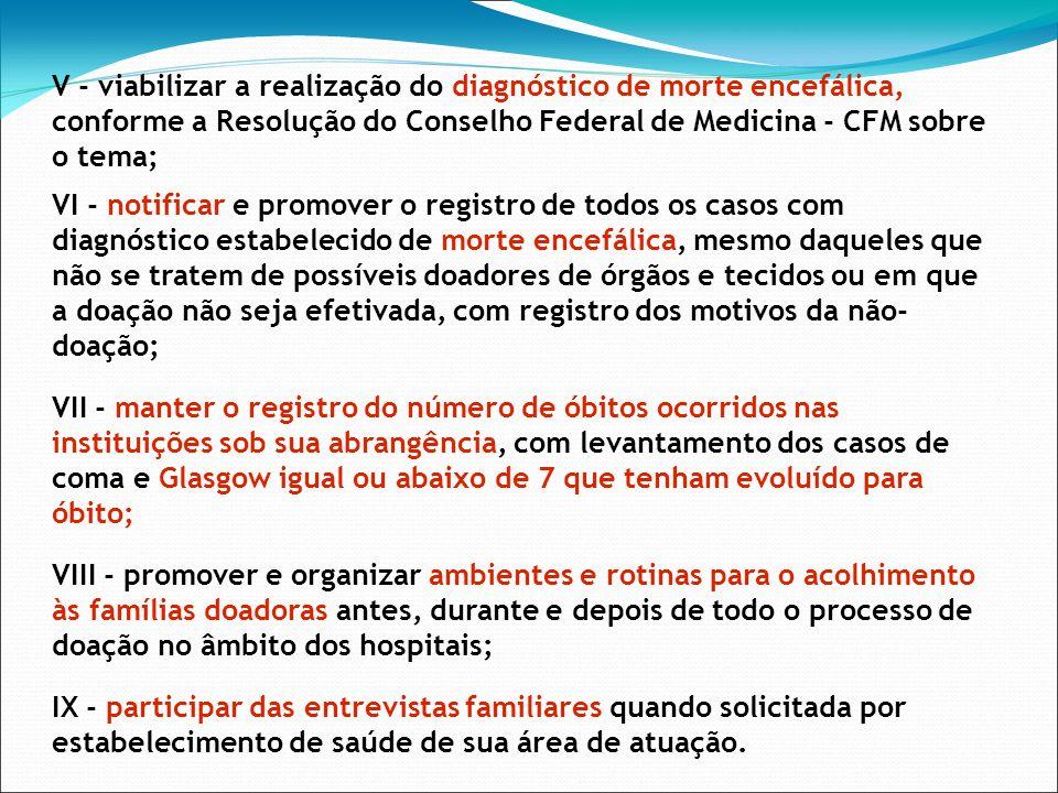 As OPOs do Rio Grande do Sul ficarão sob gestão estadual, embora algumas sedes estejam sob gestão municipal na área da saúde.
