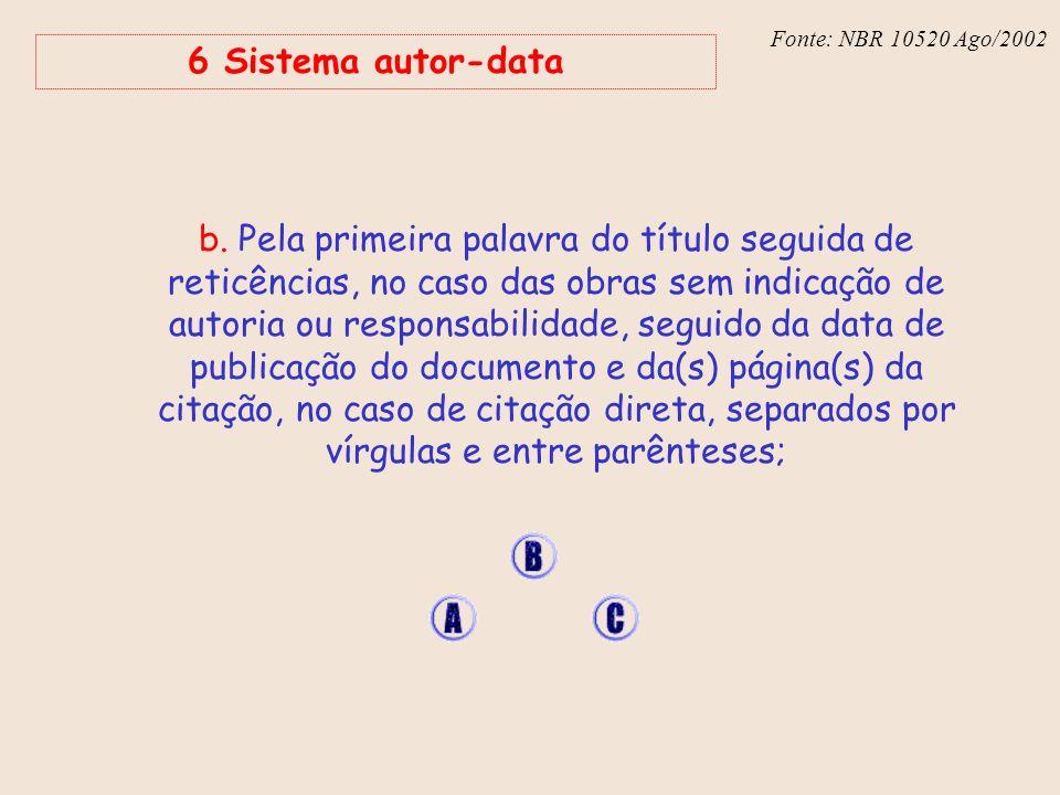 Fonte: NBR 6023 – Ago/2002 6 Sistema autor-data b. Pela primeira palavra do título seguida de reticências, no caso das obras sem indicação de autoria