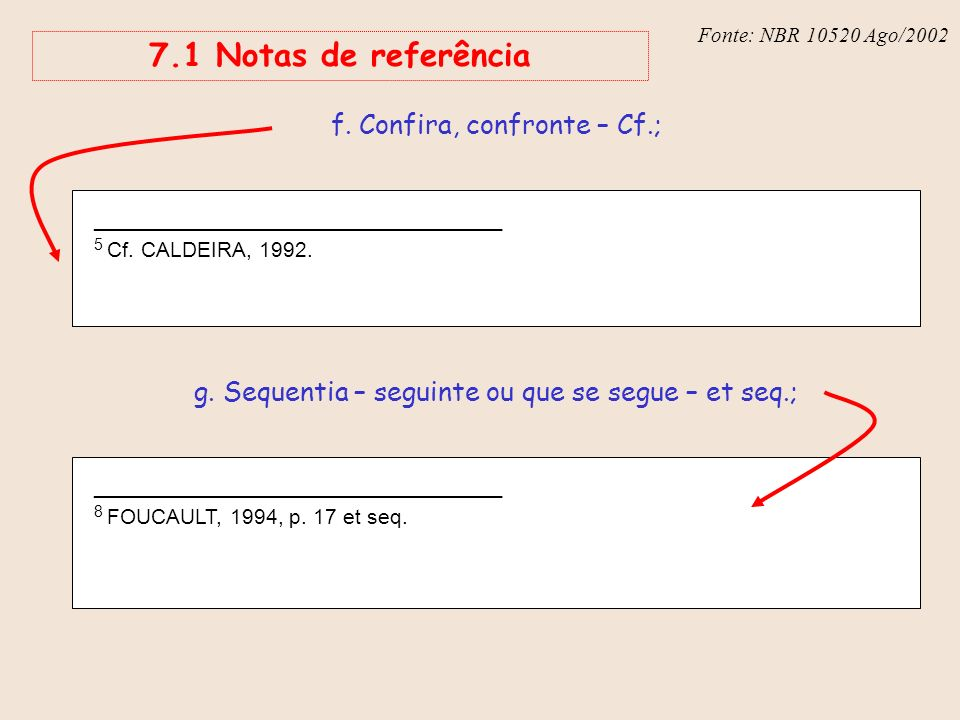 Fonte: NBR 6023 – Ago/2002 7.1 Notas de referência _______________________________ 5 Cf. CALDEIRA, 1992. f. Confira, confronte – Cf.; ________________