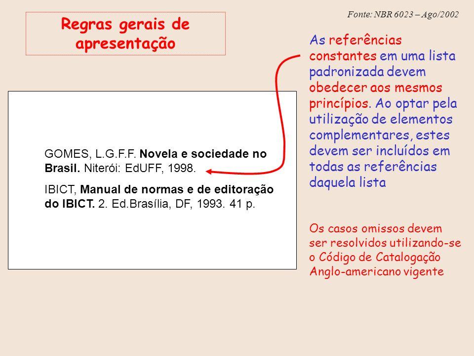 Fonte: NBR 6023 – Ago/2002 Regras gerais de apresentação As referências constantes em uma lista padronizada devem obedecer aos mesmos princípios. Ao o
