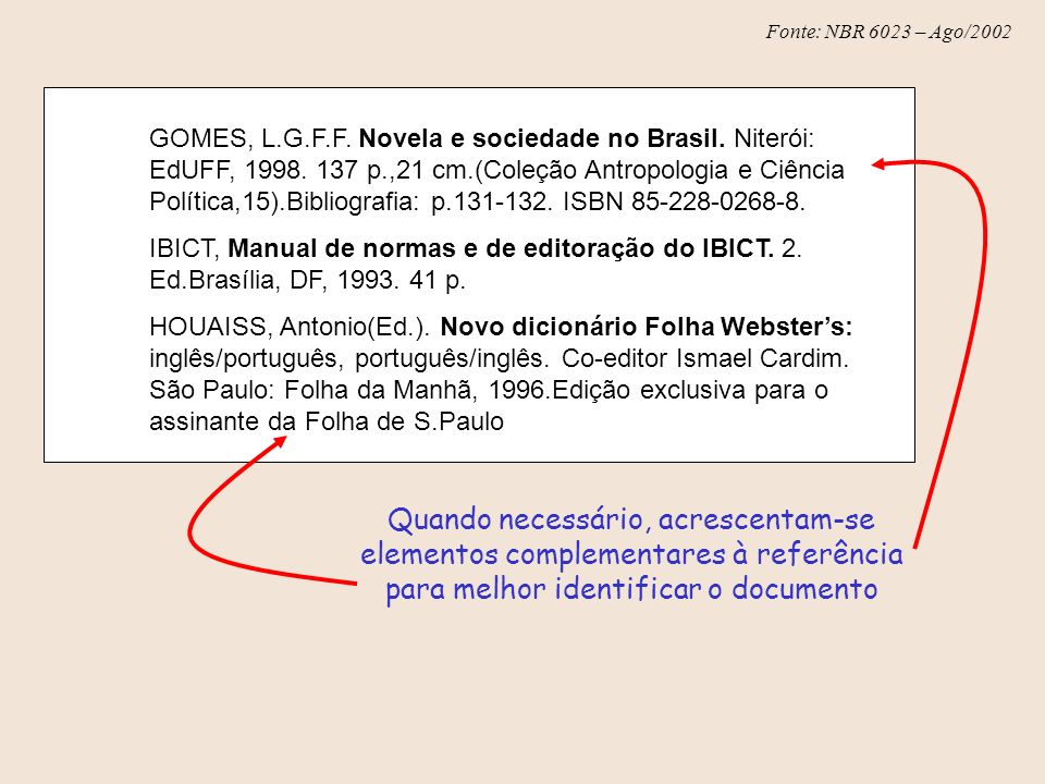 Fonte: NBR 6023 – Ago/2002 GOMES, L.G.F.F. Novela e sociedade no Brasil. Niterói: EdUFF, 1998. 137 p.,21 cm.(Coleção Antropologia e Ciência Política,1