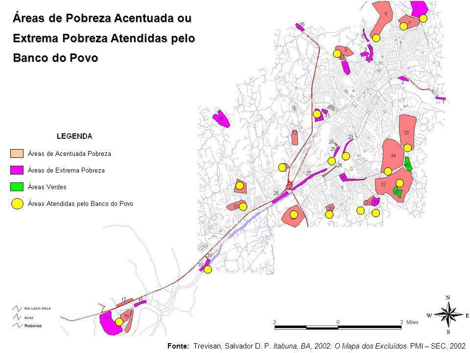 Áreas de Pobreza Acentuada ou Extrema Pobreza Atendidas pelo Banco do Povo Fonte: Trevisan, Salvador D. P. Itabuna, BA, 2002: O Mapa dos Excluídos. PM