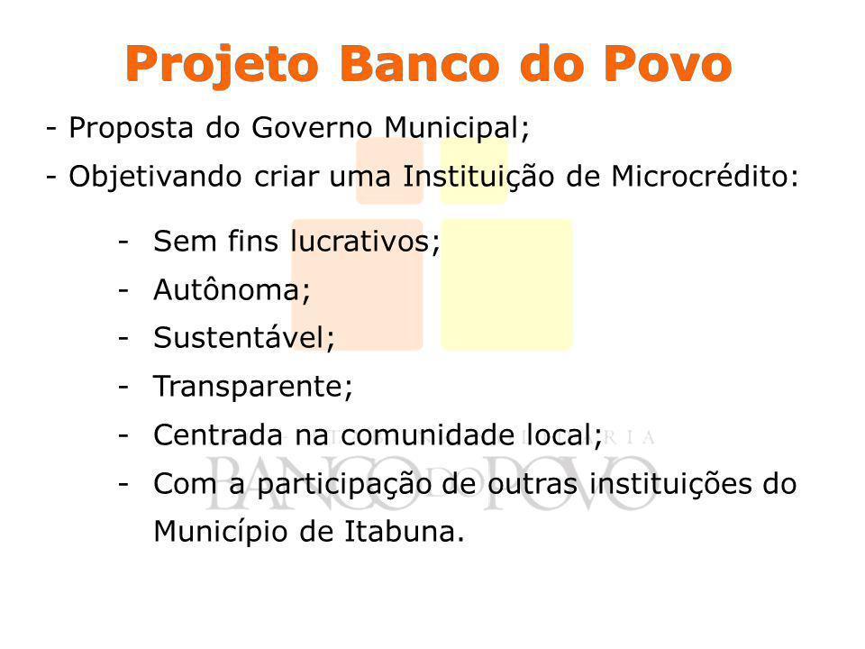 Projeto Banco do Povo - Proposta do Governo Municipal; - Objetivando criar uma Instituição de Microcrédito: -Sem fins lucrativos; -Autônoma; -Sustentável; -Transparente; -Centrada na comunidade local; -Com a participação de outras instituições do Município de Itabuna.
