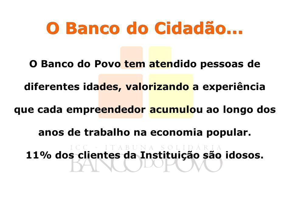 O Banco do Cidadão...