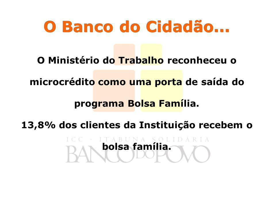 O Banco do Cidadão... O Ministério do Trabalho reconheceu o microcrédito como uma porta de saída do programa Bolsa Família. 13,8% dos clientes da Inst