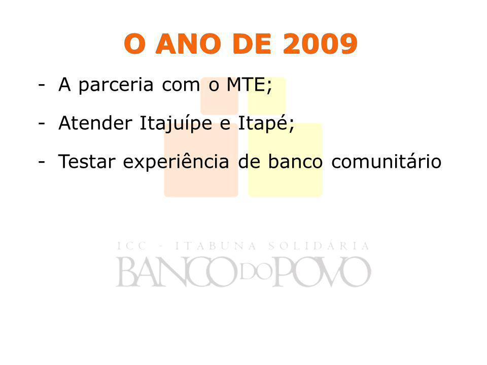 O ANO DE 2009 -A parceria com o MTE; -Atender Itajuípe e Itapé; -Testar experiência de banco comunitário