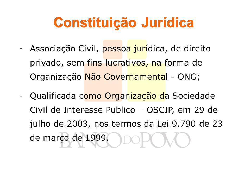 Constituição Jurídica -Associação Civil, pessoa jurídica, de direito privado, sem fins lucrativos, na forma de Organização Não Governamental - ONG; -Qualificada como Organização da Sociedade Civil de Interesse Publico – OSCIP, em 29 de julho de 2003, nos termos da Lei 9.790 de 23 de março de 1999.