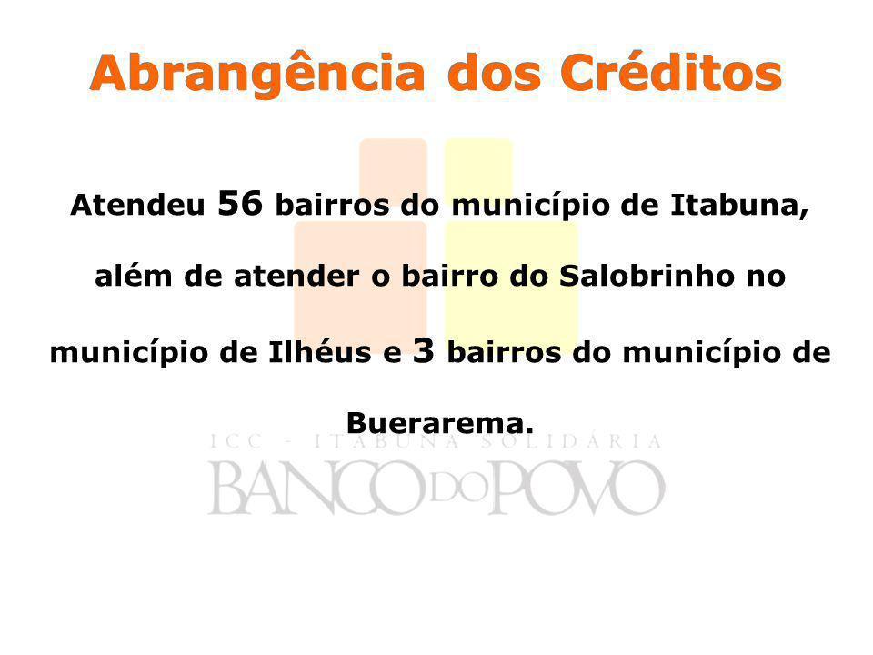 Abrangência dos Créditos Atendeu 56 bairros do município de Itabuna, além de atender o bairro do Salobrinho no município de Ilhéus e 3 bairros do muni
