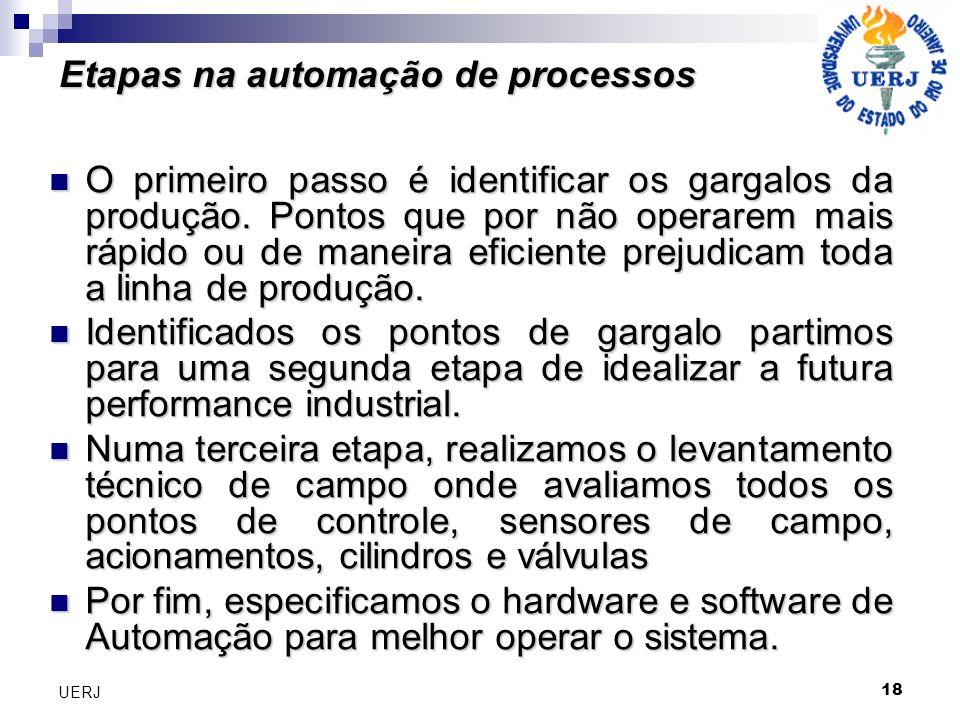 18 UERJ Etapas na automação de processos O primeiro passo é identificar os gargalos da produção. Pontos que por não operarem mais rápido ou de maneira