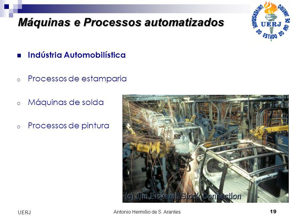 Antonio Hermílio de S. Arantes 19 UERJ Máquinas e Processos automatizados Indústria Automobilística o Processos de estamparia o Máquinas de solda o Pr