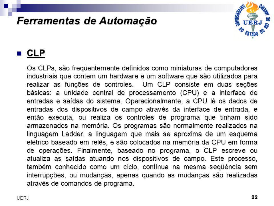 22 UERJ Ferramentas de Automação CLP CLP Os CLPs, são freqüentemente definidos como miniaturas de computadores industriais que contem um hardware e um