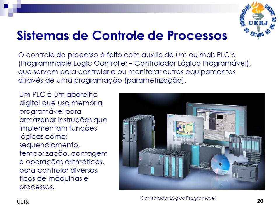 26 UERJ Sistemas de Controle de Processos O controle do processo é feito com auxílio de um ou mais PLCs (Programmable Logic Controller – Controlador L